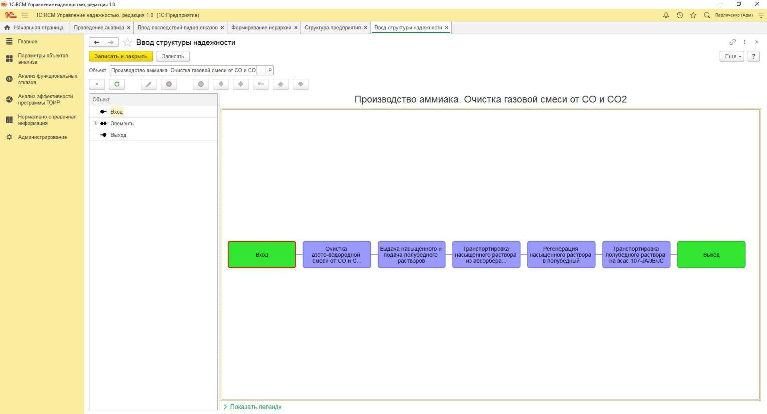 01_Структура надежности системы